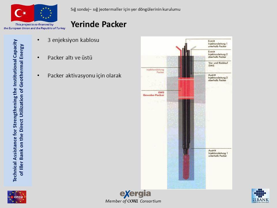Member of Consortium This project is co-financed by the European Union and the Republic of Turkey Artık hava değil(yaklaşık 8 – 10 bar birkaç saat için) DIN 4640 / EN 805'e göre şimdi su ile : hidrolik, boru hattı yapım standartlarını göz önüne alarak (su sıkıştırılamaz) Yer döngüleri: sızıntı / basınç testi Sığ sondaj– sığ jeotermaller için yer döngülerinin kurulumu