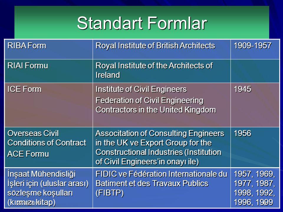 ICEACEFIDIC Standart Formlar 27.03.20157