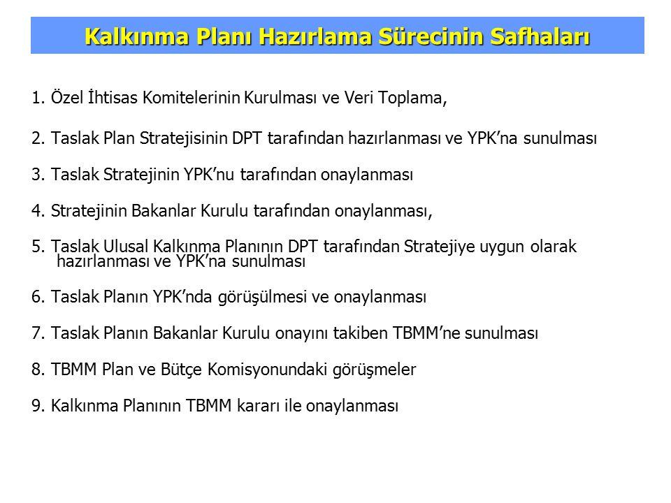 Kalkınma Planı Hazırlama Sürecinin Safhaları 1. Özel İhtisas Komitelerinin Kurulması ve Veri Toplama, 2. Taslak Plan Stratejisinin DPT tarafından hazı