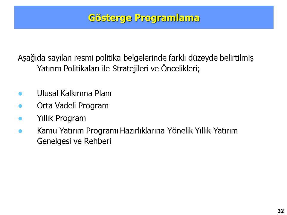 32 Gösterge Programlama Aşağıda sayılan resmi politika belgelerinde farklı düzeyde belirtilmiş Yatırım Politikaları ile Stratejileri ve Öncelikleri; U