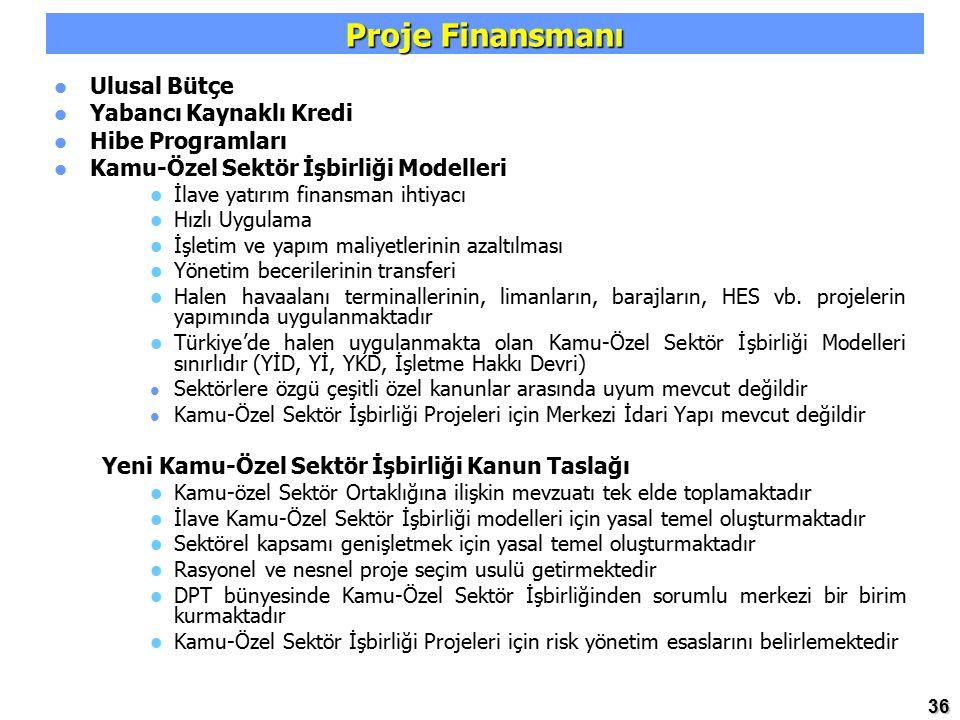 36 Ulusal Bütçe Yabancı Kaynaklı Kredi Hibe Programları Kamu-Özel Sektör İşbirliği Modelleri İlave yatırım finansman ihtiyacı Hızlı Uygulama İşletim v