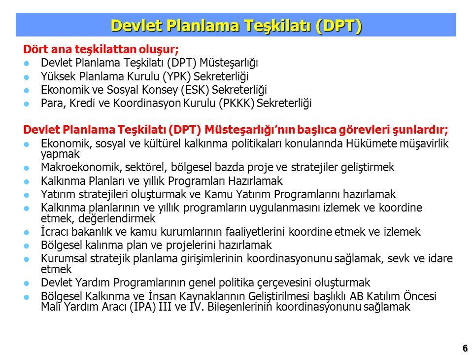 6 Dört ana teşkilattan oluşur; Devlet Planlama Teşkilatı (DPT) Müsteşarlığı Yüksek Planlama Kurulu (YPK) Sekreterliği Ekonomik ve Sosyal Konsey (ESK)