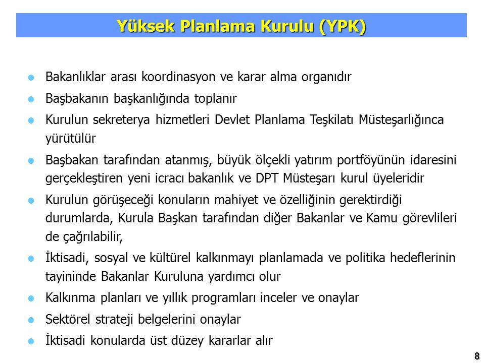 8 Bakanlıklar arası koordinasyon ve karar alma organıdır Başbakanın başkanlığında toplanır Kurulun sekreterya hizmetleri Devlet Planlama Teşkilatı Müs
