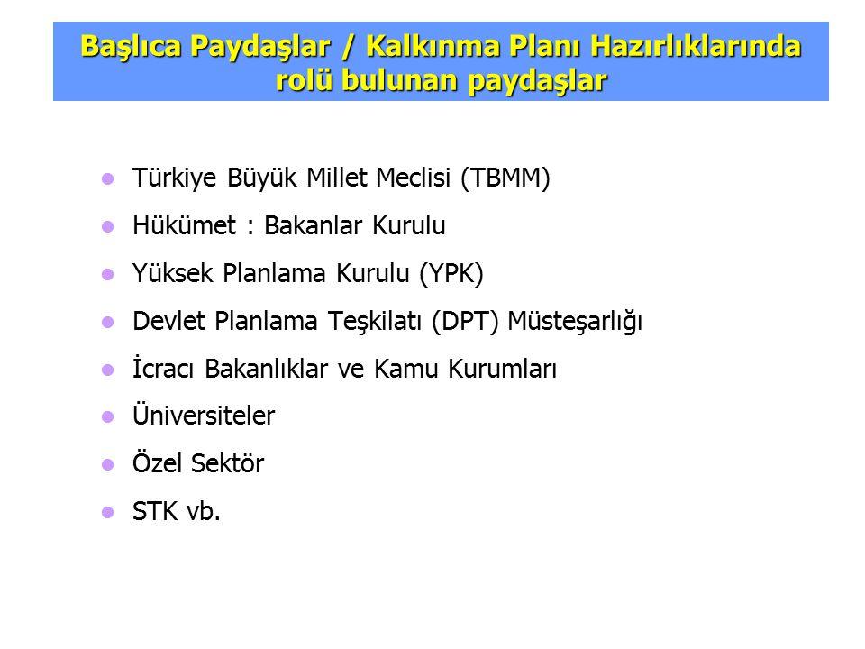 Başlıca Paydaşlar / Kalkınma Planı Hazırlıklarında rolü bulunan paydaşlar Türkiye Büyük Millet Meclisi (TBMM) Hükümet : Bakanlar Kurulu Yüksek Planlam