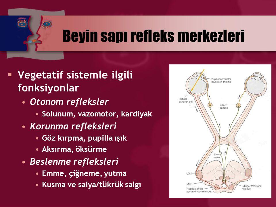 Beyin sapı refleks merkezleri  Denge ile ilgili postural motor fonksiyonlar Ayakta durma ve kas tonusu refleksleri Stereotip vücut hareketleri Vücudun yana, öne yatması, dönmesi, denge için kolların açılması Dengenin kontrolü Göz reflekslerinin kontrolü