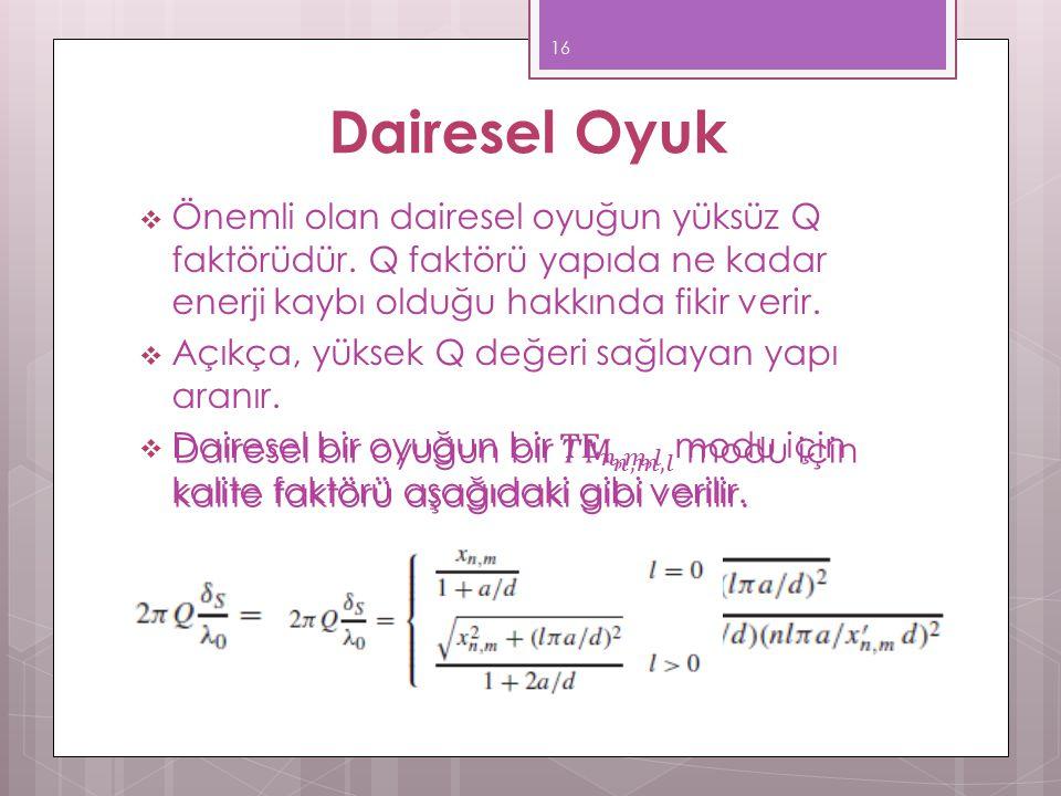 Dairesel Oyuk 16