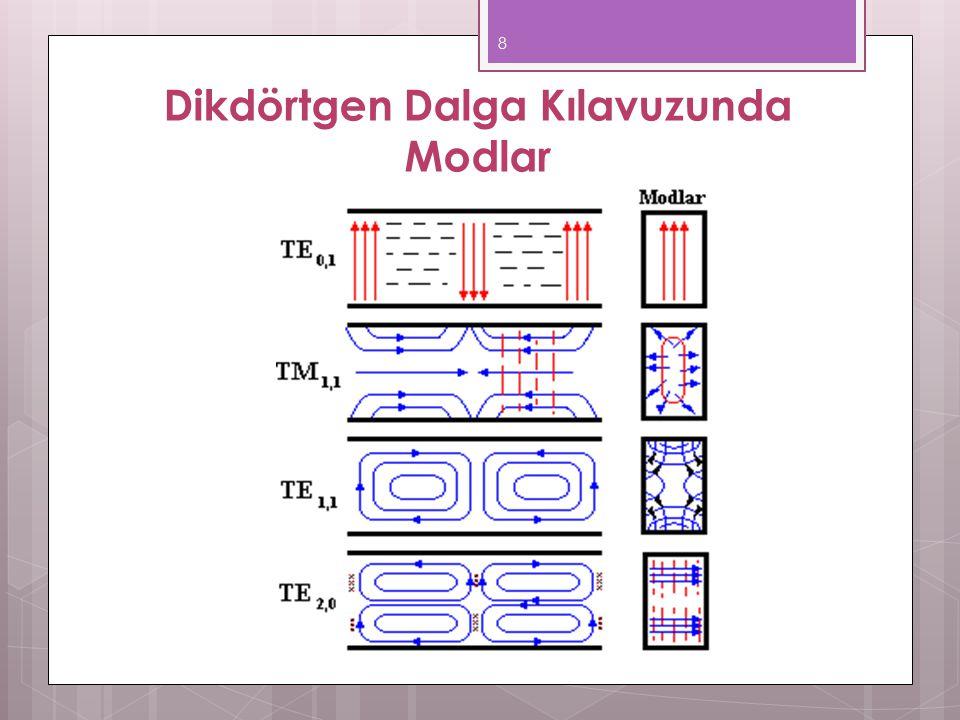 Düzlemsel İletim Hatları  mikrodalga filtreler için kullanışlı bir iletim ortamı sağlar.