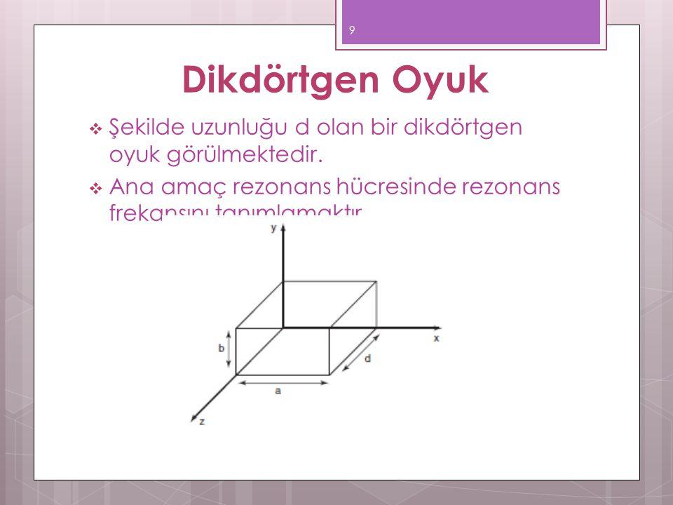 Dikdörtgen Oyuk  Şekilde uzunluğu d olan bir dikdörtgen oyuk görülmektedir.