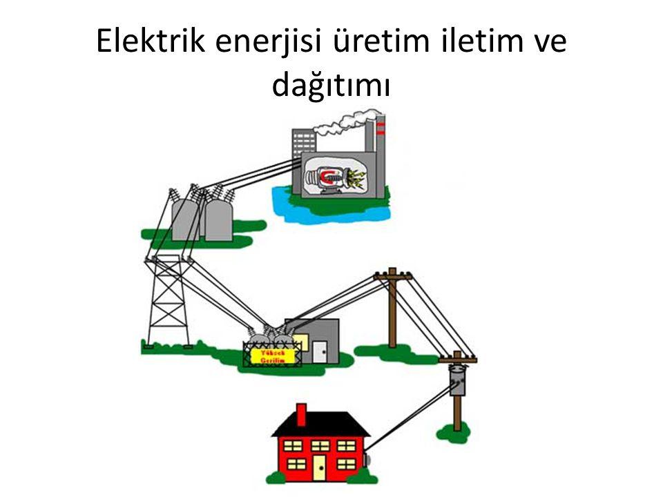 Elektrik enerjisi üretim iletim ve dağıtımı