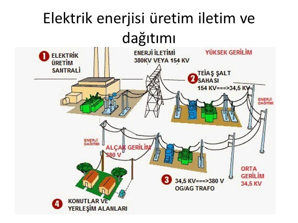 Gerilim değerlerine göre şebeke çeşitleri Alçak gerilim şebekeleri (1-1000 volt arası) Orta gerilim şebekeleri (1kv-35 kv arası) Yüksek gerilim şebekeleri (35 kv-154 kv arası) Çok yüksek gerilim şebekeleri (154 kv'dan fazla)