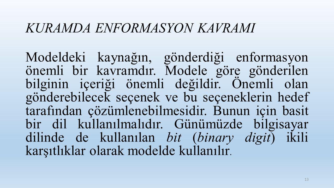 KURAMDA ENFORMASYON KAVRAMI Modeldeki kaynağın, gönderdiği enformasyon önemli bir kavramdır. Modele göre gönderilen bilginin içeriği önemli değildir.
