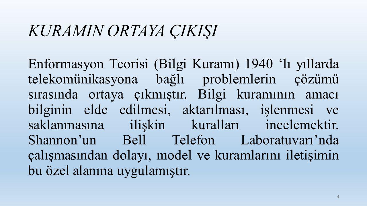 KURAMIN ORTAYA ÇIKIŞI Enformasyon Teorisi (Bilgi Kuramı) 1940 'lı yıllarda telekomünikasyona bağlı problemlerin çözümü sırasında ortaya çıkmıştır. Bil