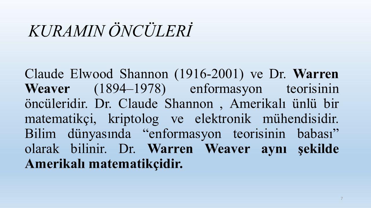 KURAMIN ÖNCÜLERİ Claude Elwood Shannon (1916-2001) ve Dr. Warren Weaver (1894–1978) enformasyon teorisinin öncüleridir. Dr. Claude Shannon, Amerikalı
