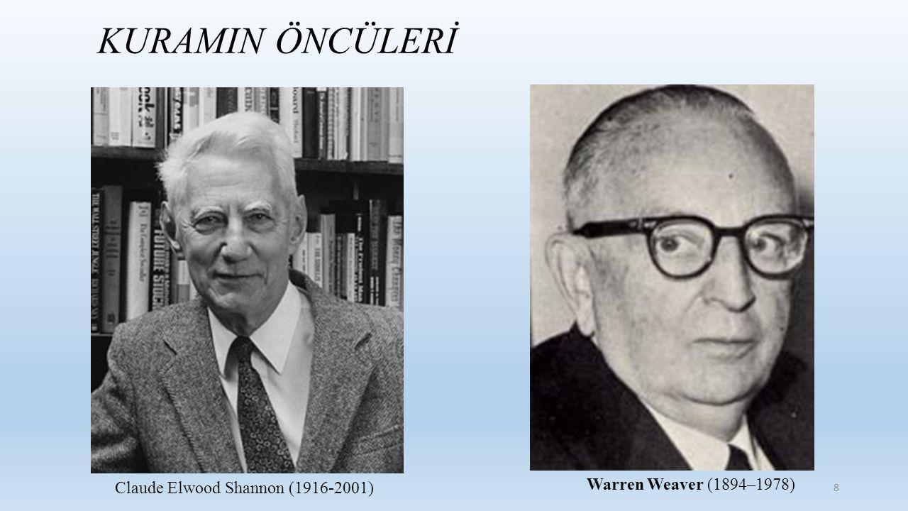 Claude Elwood Shannon (1916-2001) Warren Weaver (1894–1978) KURAMIN ÖNCÜLERİ 8