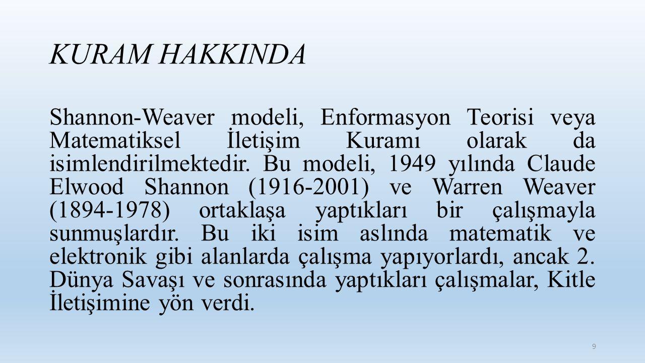 Shannon-Weaver modeli, Enformasyon Teorisi veya Matematiksel İletişim Kuramı olarak da isimlendirilmektedir. Bu modeli, 1949 yılında Claude Elwood Sha