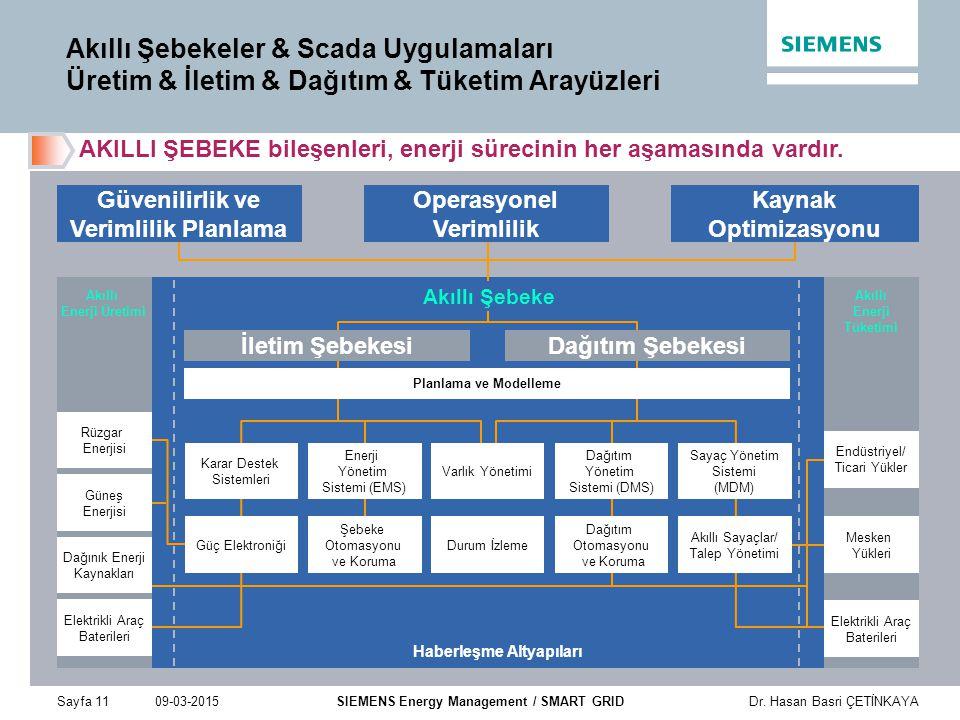 09-03-2015 © Siemens A.Ş. 2015 Her hakkı saklıdır. Sayfa 11Dr. Hasan Basri ÇETİNKAYA SIEMENS Energy Management / SMART GRID Akıllı Şebekeler & Scada U