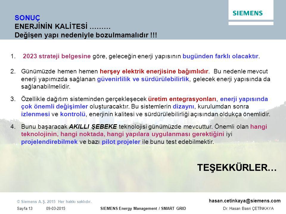 09-03-2015 © Siemens A.Ş. 2015 Her hakkı saklıdır. Sayfa 13Dr. Hasan Basri ÇETİNKAYA SIEMENS Energy Management / SMART GRID TEŞEKKÜRLER… 1. 2023 strat