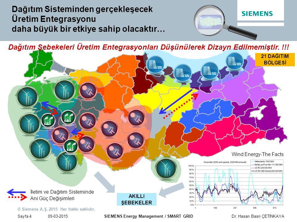 09-03-2015 © Siemens A.Ş. 2015 Her hakkı saklıdır. Sayfa 4Dr. Hasan Basri ÇETİNKAYA SIEMENS Energy Management / SMART GRID Dağıtım Sisteminden gerçekl