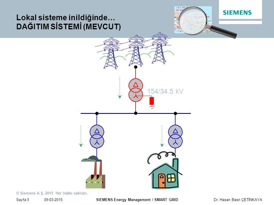 09-03-2015 © Siemens A.Ş. 2015 Her hakkı saklıdır. Sayfa 5Dr. Hasan Basri ÇETİNKAYA SIEMENS Energy Management / SMART GRID Lokal sisteme inildiğinde…