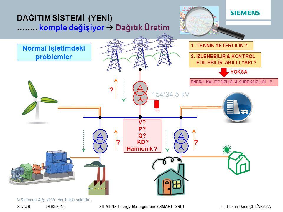 09-03-2015 © Siemens A.Ş. 2015 Her hakkı saklıdır. Sayfa 6Dr. Hasan Basri ÇETİNKAYA SIEMENS Energy Management / SMART GRID 154/34.5 kV ? ?? Normal işl