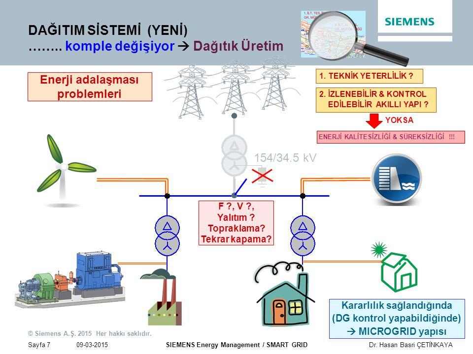 09-03-2015 © Siemens A.Ş. 2015 Her hakkı saklıdır. Sayfa 7Dr. Hasan Basri ÇETİNKAYA SIEMENS Energy Management / SMART GRID Enerji adalaşması problemle
