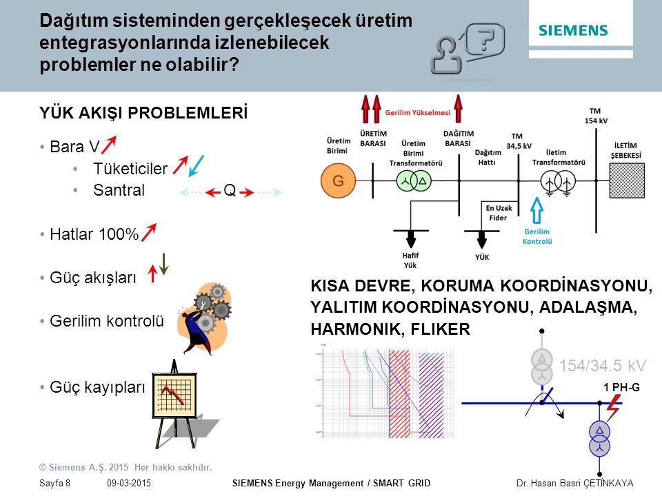 09-03-2015 © Siemens A.Ş. 2015 Her hakkı saklıdır. Sayfa 8Dr. Hasan Basri ÇETİNKAYA SIEMENS Energy Management / SMART GRID Dağıtım sisteminden gerçekl