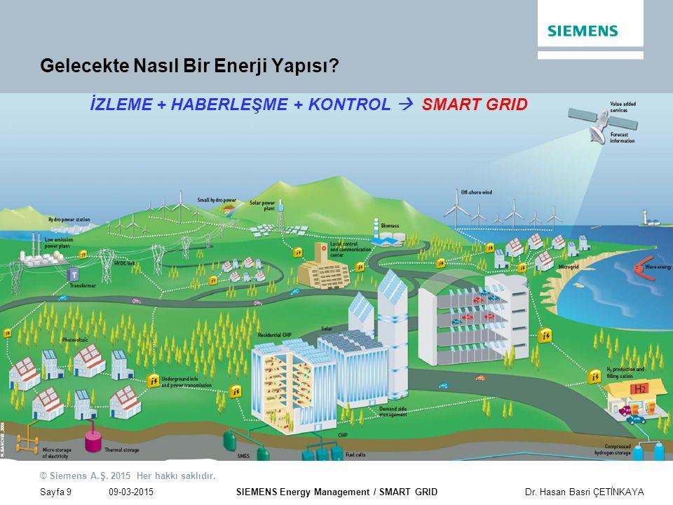 09-03-2015 © Siemens A.Ş. 2015 Her hakkı saklıdır. Sayfa 9Dr. Hasan Basri ÇETİNKAYA SIEMENS Energy Management / SMART GRID Gelecekte Nasıl Bir Enerji