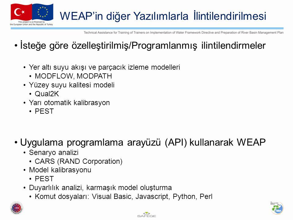 WEAP'in diğer Yazılımlarla İlintilendirilmesi İsteğe göre özelleştirilmiş/Programlanmış ilintilendirmeler Yer altı suyu akışı ve parçacık izleme model