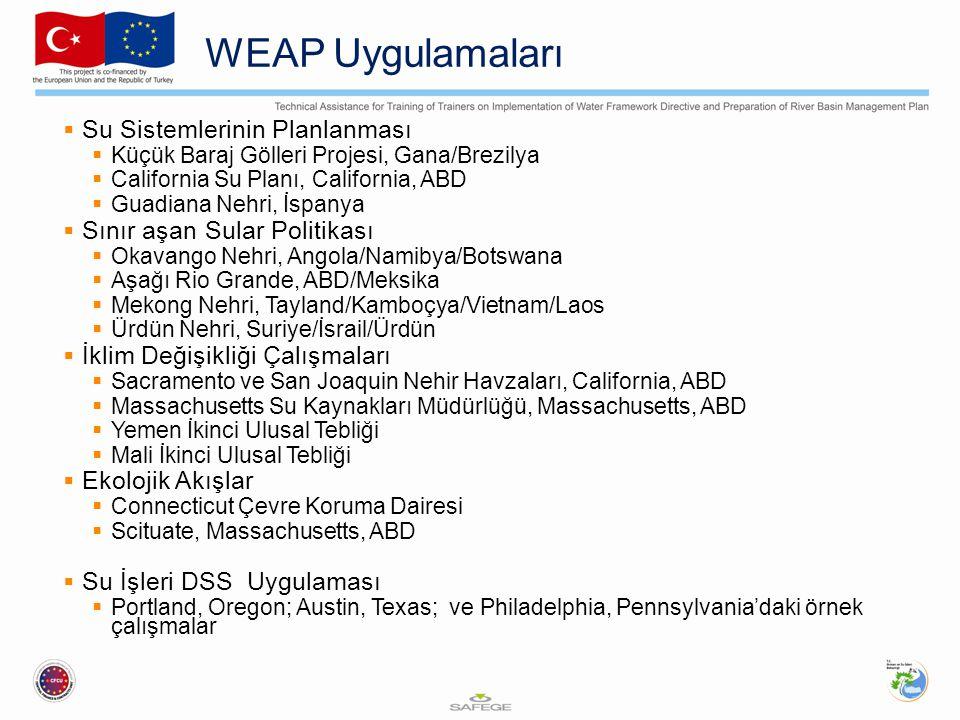 WEAP Uygulamaları  Su Sistemlerinin Planlanması  Küçük Baraj Gölleri Projesi, Gana/Brezilya  California Su Planı, California, ABD  Guadiana Nehri,