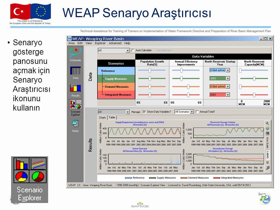 WEAP Senaryo Araştırıcısı Senaryo gösterge panosunu açmak için Senaryo Araştırıcısı ikonunu kullanın