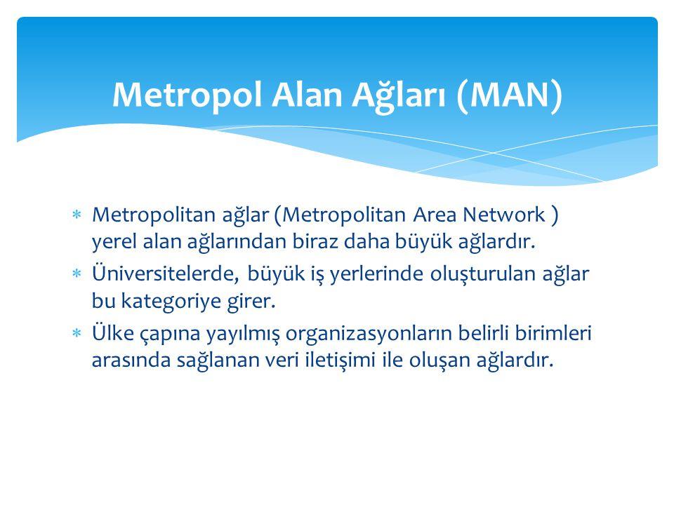  Metropolitan ağlar (Metropolitan Area Network ) yerel alan ağlarından biraz daha büyük ağlardır.  Üniversitelerde, büyük iş yerlerinde oluşturulan
