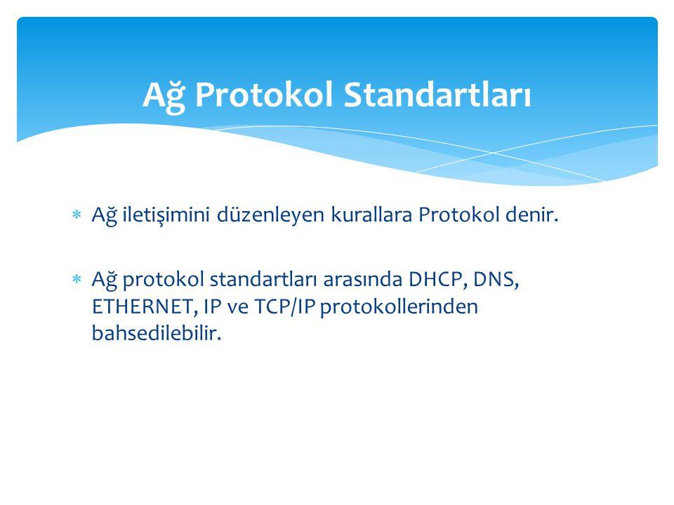  Ağ iletişimini düzenleyen kurallara Protokol denir.  Ağ protokol standartları arasında DHCP, DNS, ETHERNET, IP ve TCP/IP protokollerinden bahsedile