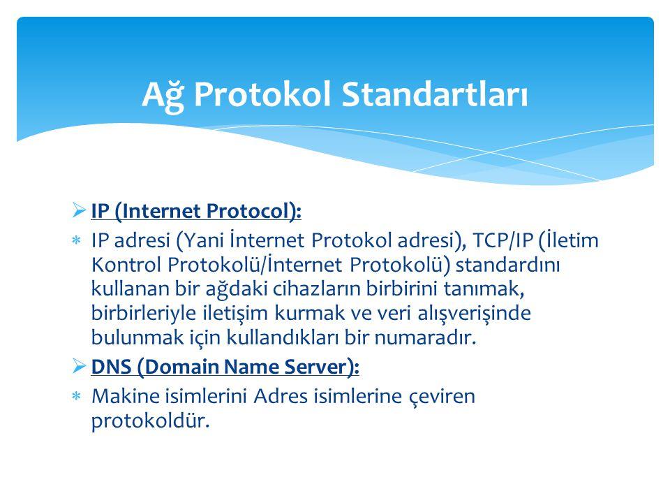  IP (Internet Protocol):  IP adresi (Yani İnternet Protokol adresi), TCP/IP (İletim Kontrol Protokolü/İnternet Protokolü) standardını kullanan bir ağdaki cihazların birbirini tanımak, birbirleriyle iletişim kurmak ve veri alışverişinde bulunmak için kullandıkları bir numaradır.