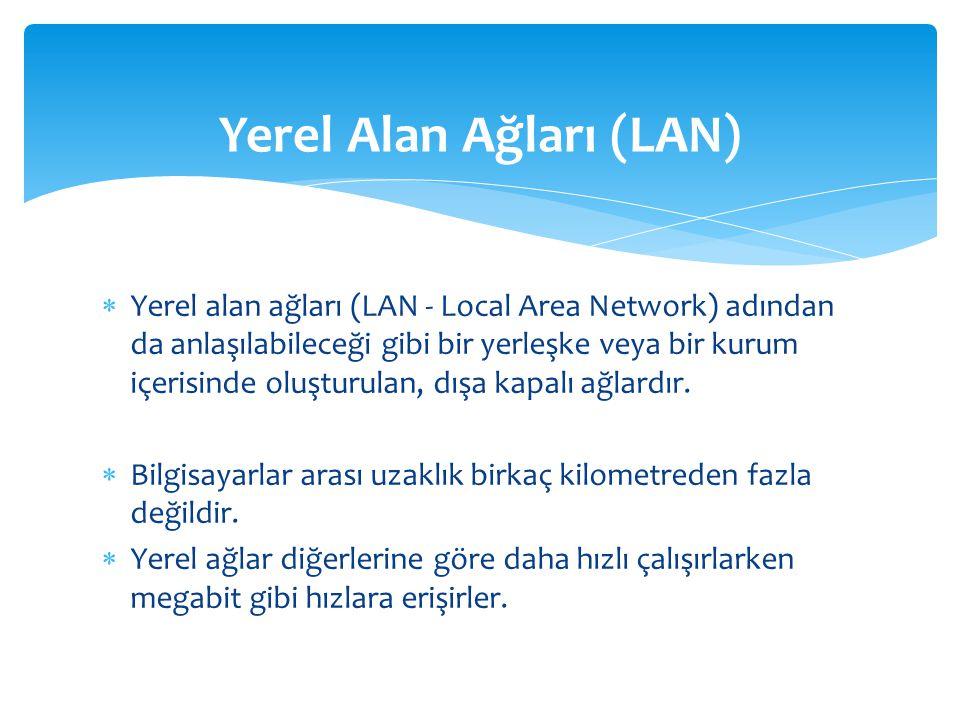  Yerel alan ağları (LAN - Local Area Network) adından da anlaşılabileceği gibi bir yerleşke veya bir kurum içerisinde oluşturulan, dışa kapalı ağlardır.
