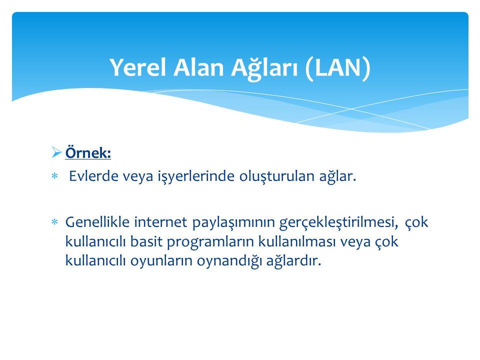  Örnek:  Evlerde veya işyerlerinde oluşturulan ağlar.  Genellikle internet paylaşımının gerçekleştirilmesi, çok kullanıcılı basit programların kull
