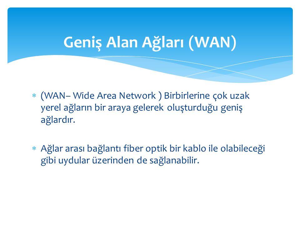  (WAN– Wide Area Network ) Birbirlerine çok uzak yerel ağların bir araya gelerek oluşturduğu geniş ağlardır.  Ağlar arası bağlantı fiber optik bir k