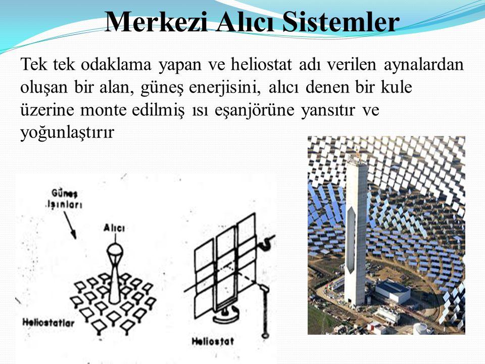 Merkezi Alıcı Sistemler Tek tek odaklama yapan ve heliostat adı verilen aynalardan oluşan bir alan, güneş enerjisini, alıcı denen bir kule üzerine mon