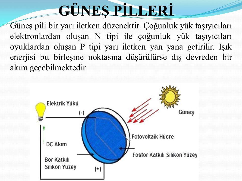 GÜNEŞ PİLLERİ Güneş pili bir yarı iletken düzenektir. Çoğunluk yük taşıyıcıları elektronlardan oluşan N tipi ile çoğunluk yük taşıyıcıları oyuklardan