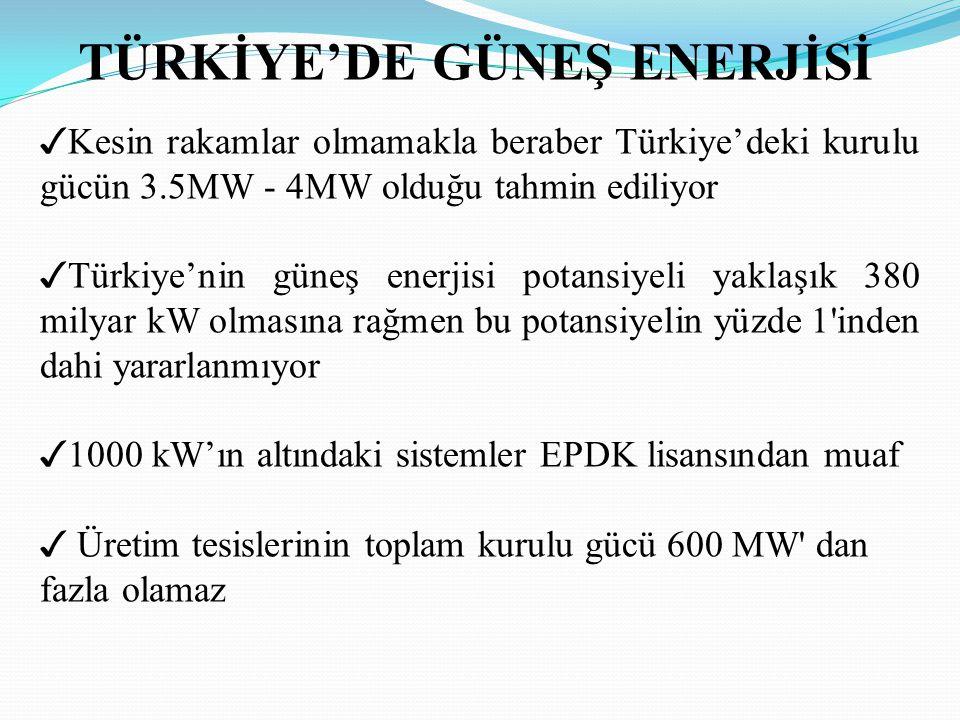 TÜRKİYE'DE GÜNEŞ ENERJİSİ ✓ Kesin rakamlar olmamakla beraber Türkiye'deki kurulu gücün 3.5MW - 4MW olduğu tahmin ediliyor ✓ Türkiye'nin güneş enerjisi