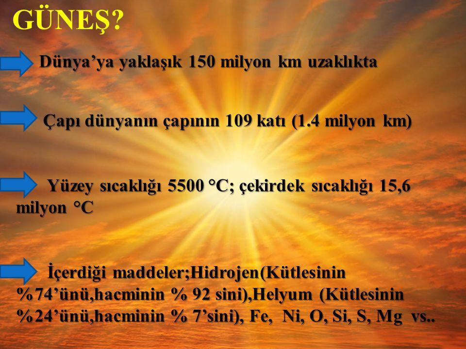 GÜNEŞ? Dünya'ya yaklaşık 150 milyon km uzaklıkta Çapı dünyanın çapının 109 katı (1.4 milyon km) Yüzey sıcaklığı 5500 °C; çekirdek sıcaklığı 15,6 milyo