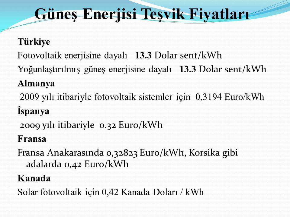 Güneş Enerjisi Teşvik Fiyatları Türkiye Fotovoltaik enerjisine dayalı 13.3 Dolar sent/kWh Yoğunlaştırılmış güneş enerjisine dayalı 13.3 Dolar sent/kWh
