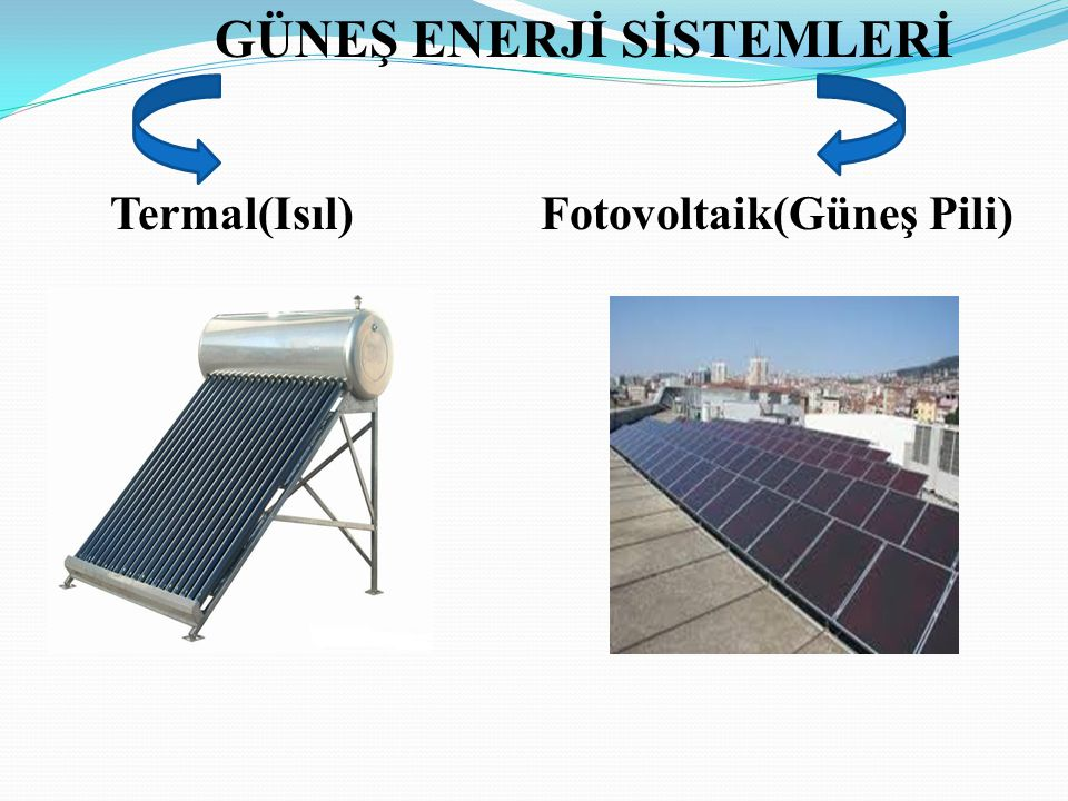TERMAL (ISIL) SİSTEMLER Düşük Sıcaklık Sistemleri -Düzlemsel Güneş Kollektörleri -Vakumlu Güneş Kollektörleri -Su Arıtma Sistemleri -Güneş Havuzları -Güneş Ocakları -Ürün Kurutma ve Seralar Yoğunlaştırıcı Sistemler - Parabolik Oluk Sistemler -Parabolik Çanak Sistemler -Merkezi Alıcı Sistemler