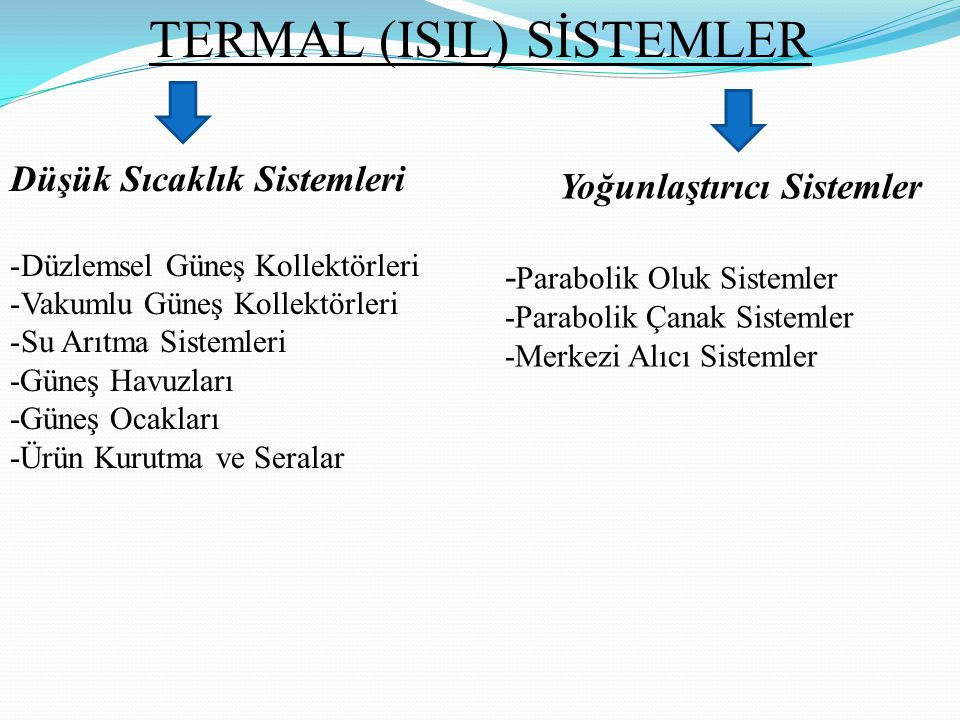 TERMAL (ISIL) SİSTEMLER Düşük Sıcaklık Sistemleri -Düzlemsel Güneş Kollektörleri -Vakumlu Güneş Kollektörleri -Su Arıtma Sistemleri -Güneş Havuzları -