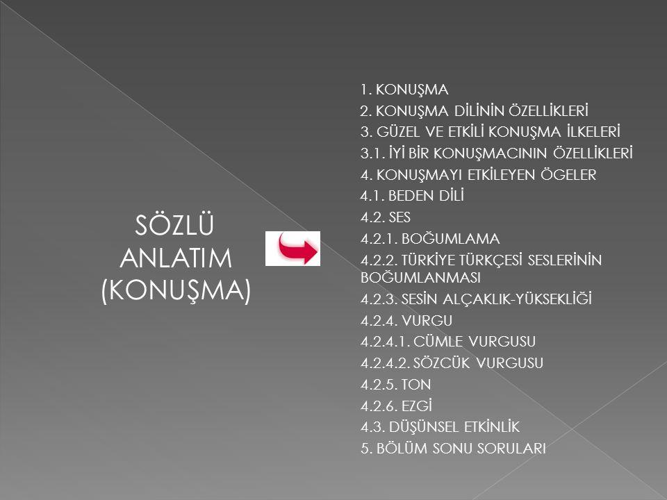 SÖZLÜ ANLATIM (KONUŞMA) 1.KONUŞMA 2. KONUŞMA DİLİNİN ÖZELLİKLERİ 3.