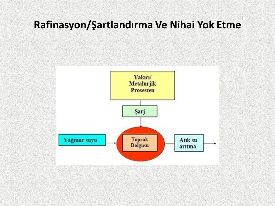 Türkiye'de E-Atık Durumu Devlet Planlama Teşkilatı verilerine göre, 2000 yılında 30 milyon TV 2005 yılında 80 milyon cep telefonu ve 19 milyon sabit telefon abonesi vardır.