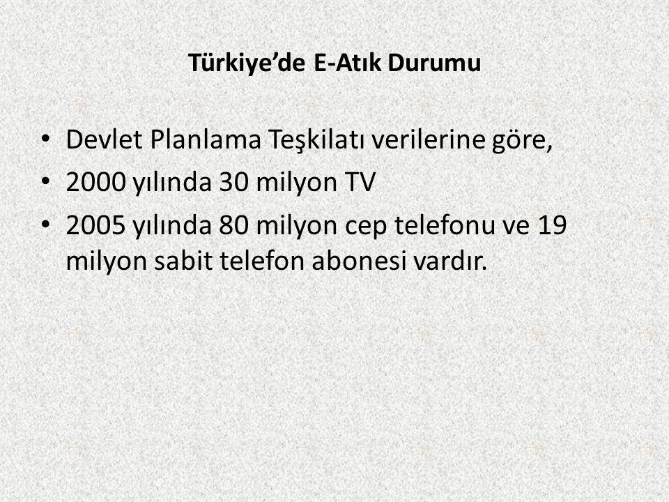 Türkiye'de E-Atık Durumu Devlet Planlama Teşkilatı verilerine göre, 2000 yılında 30 milyon TV 2005 yılında 80 milyon cep telefonu ve 19 milyon sabit t