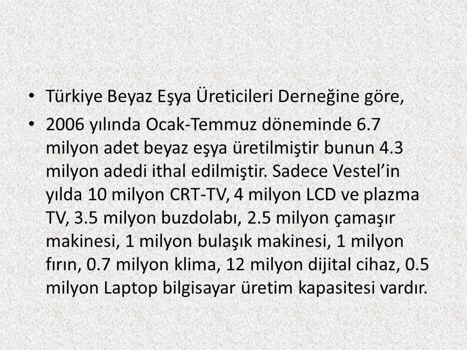 Türkiye Beyaz Eşya Üreticileri Derneğine göre, 2006 yılında Ocak-Temmuz döneminde 6.7 milyon adet beyaz eşya üretilmiştir bunun 4.3 milyon adedi ithal