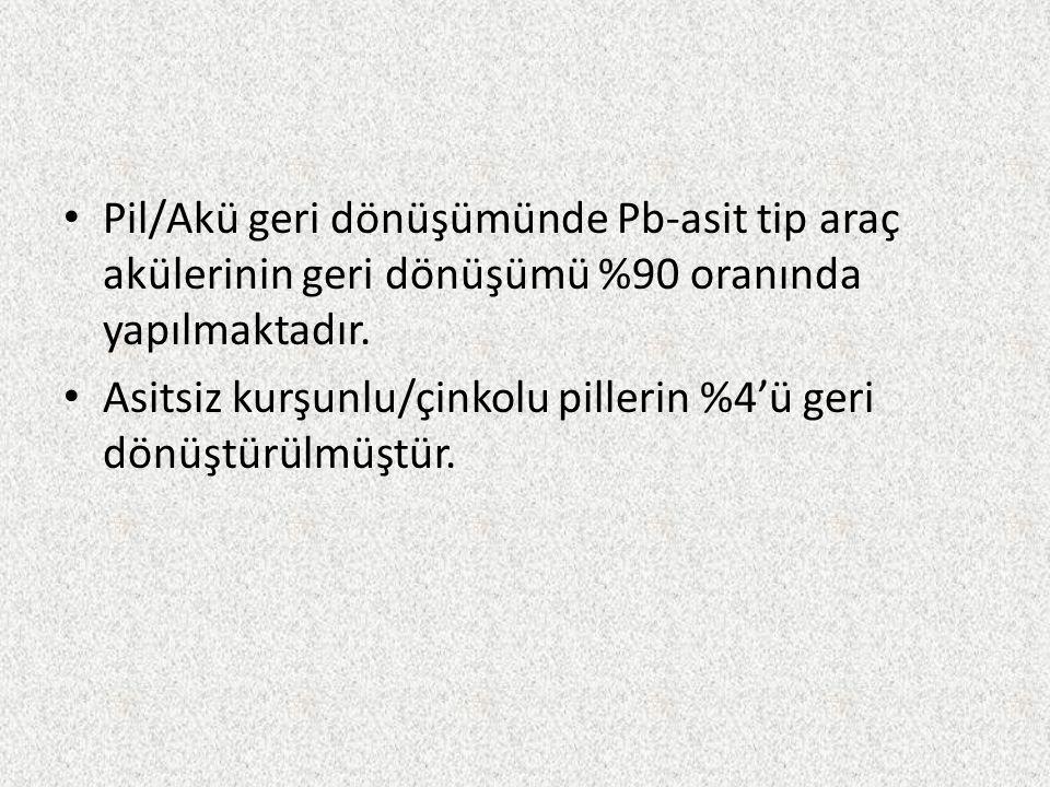E-Atıkların Türkiyedeki Yönetmelikler açısından incelenmesi Atık elektrikli ve elektronik eşyaların toplanması, ayrıştırılması, yeniden kullanımı gibi işlemleri gerçekleştiren Çevre ve Orman Bakanlığından Uygunluk Belgesi almış 9 tesis bulunmaktadır.