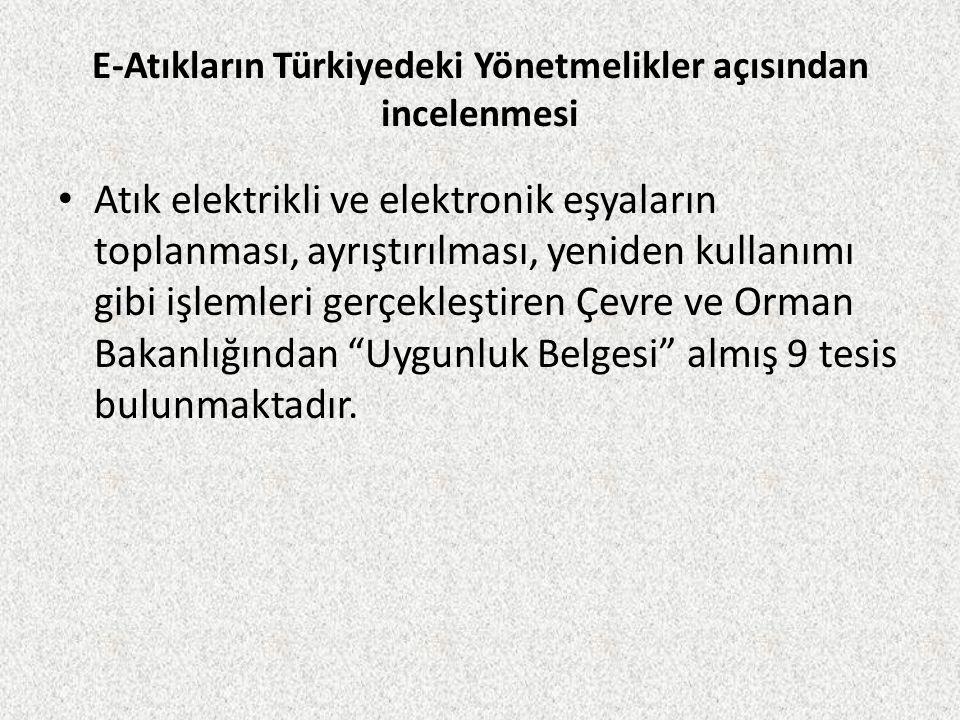 E-Atıkların Türkiyedeki Yönetmelikler açısından incelenmesi Atık elektrikli ve elektronik eşyaların toplanması, ayrıştırılması, yeniden kullanımı gibi