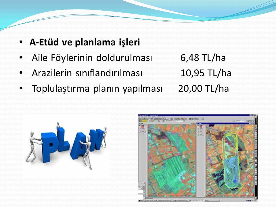 A-Etüd ve planlama işleri Aile Föylerinin doldurulması 6,48 TL/ha Arazilerin sınıflandırılması 10,95 TL/ha Toplulaştırma planın yapılması 20,00 TL/ha